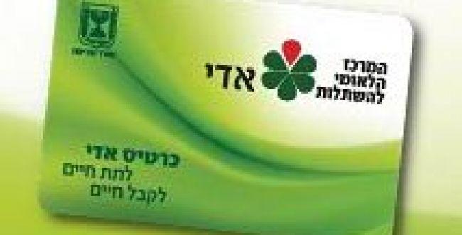 הרב יצחק שילת: אל תחתמו עדיין על כרטיס תרומת אברים