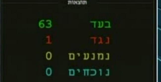 חוק הגיוס עבר בכנסת; שטבון היחיד שהתנגד