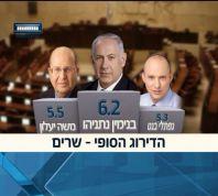 """חדשות המגזר, חדשות קורה עכשיו במגזר דירוג ערוץ הכנסת: בנט 3 בשרים שקד 2 בח""""כים"""