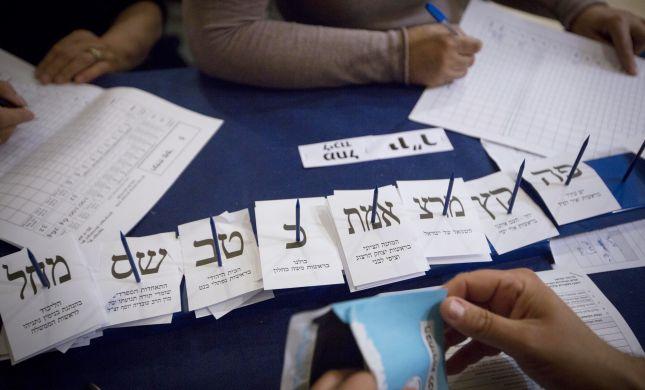 בחירות 2015: התוצאות הסופיות