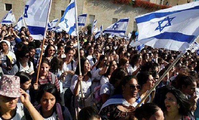 סערת 'הריקודגלים': חלוקת ירושלים דה-פקטו