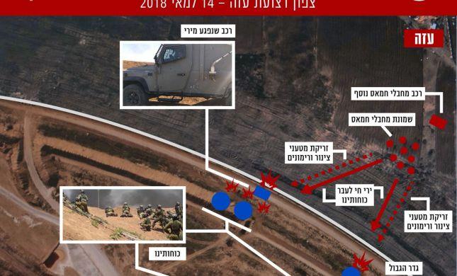 צפו: כוח מגלן חיסל 8 מחבלים שניסו לחדור לישראל
