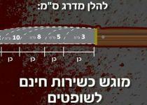 מצמרר: זהו הסטטוס האחרון של הנרצח בפיגוע הדקירה