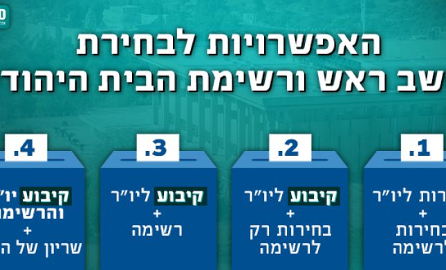אלו ארבעת המתווים של הבית היהודי לבחירות