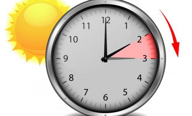 בצל הקורונה: ישראל עוברת לשעון קיץ| כל הפרטים