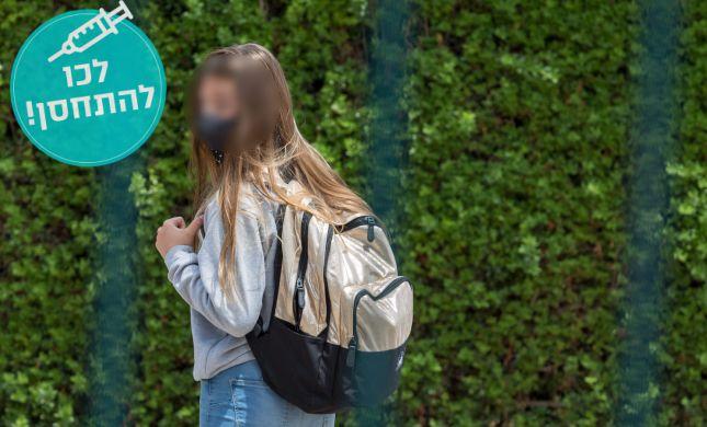 הקרבן הצעיר ביותר: בת 19 מתה מקורונה בירושלים