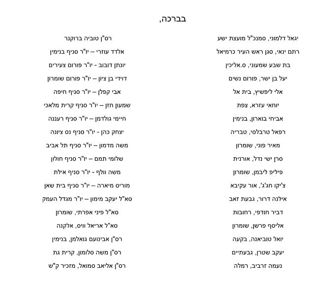 תודעה יהודית